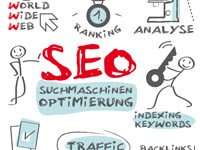 Keyword-Recherche, OnPage & OffPage-Optimierung